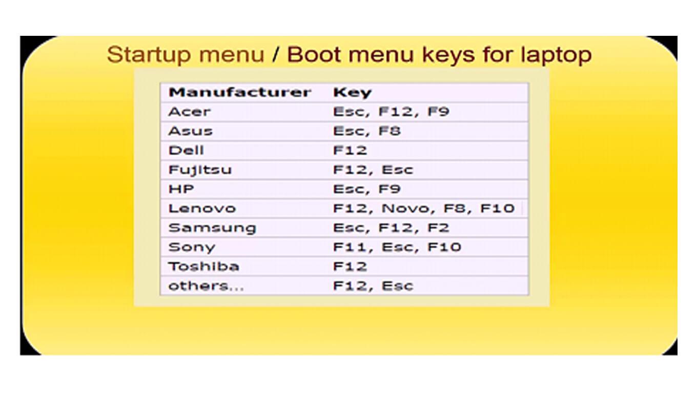 Prateekiit Computer Basic Software Full Solution